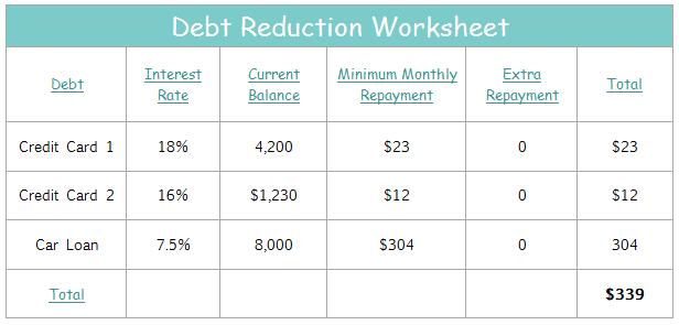 Debt reduction worksheet