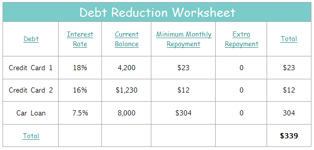 Debt reduction worksheet