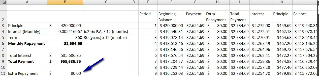 loan repayment calculator extra payments