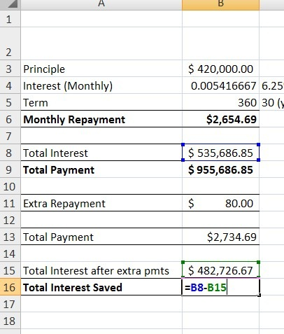 how to calculate total interest paid on a loan formula