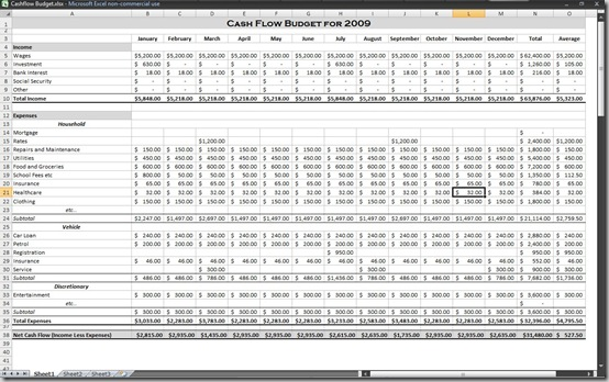 calculate loan repayments using excel and see how different scenarios will affect your budget