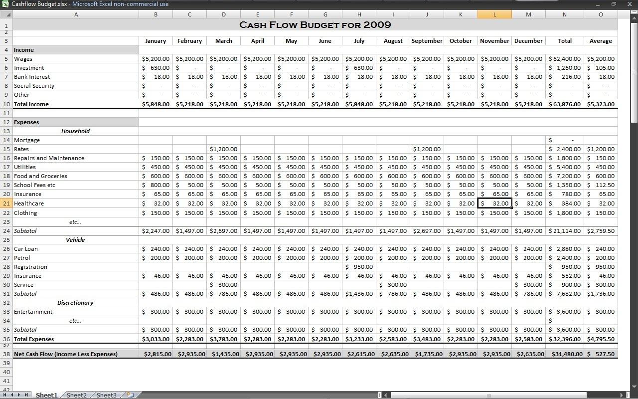 3amort1 cashflow budget