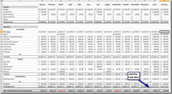 Calculating Extra Loan Repayments in Excel Part 3