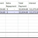 Calculating Extra Loan Repayments In Excel Part 1