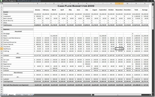 3amort1 - cashflow budget