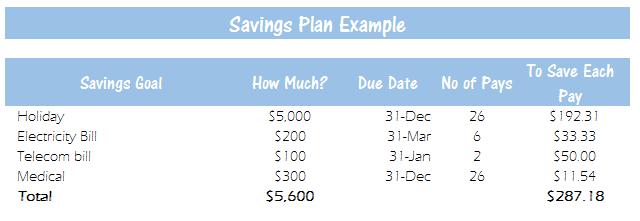 Savings Plan Example Part 2